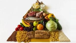 piramida-prehrane